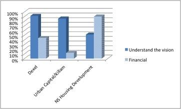 IB Chart Dec 2012
